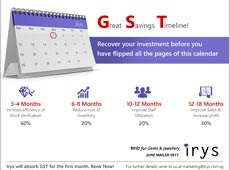GST: Learn how you can save with Irys
